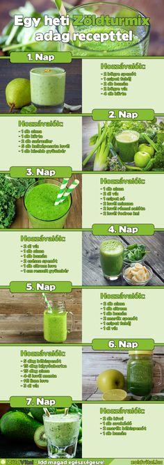 zöld smoothie fogyás fogyj fehérjével